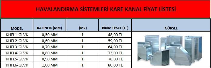 Havalandırma Sistemleri Kare Kanal Fiyat Listesi