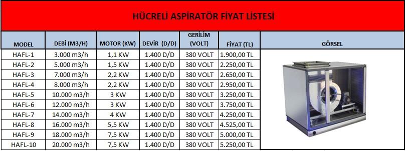 Hücreli Aspirator Fiyat Listesi